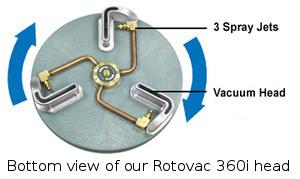Rotovac360i head brushless